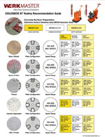 Colossos XT Machine Specific Tooling Guide Cover