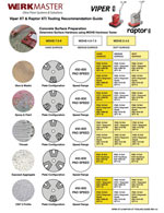 Raptor XTi - Viper XT - Machine Specific Tooling Guide Cover