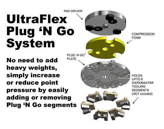 Ultra Flex Plug N Go Werkmaster Com